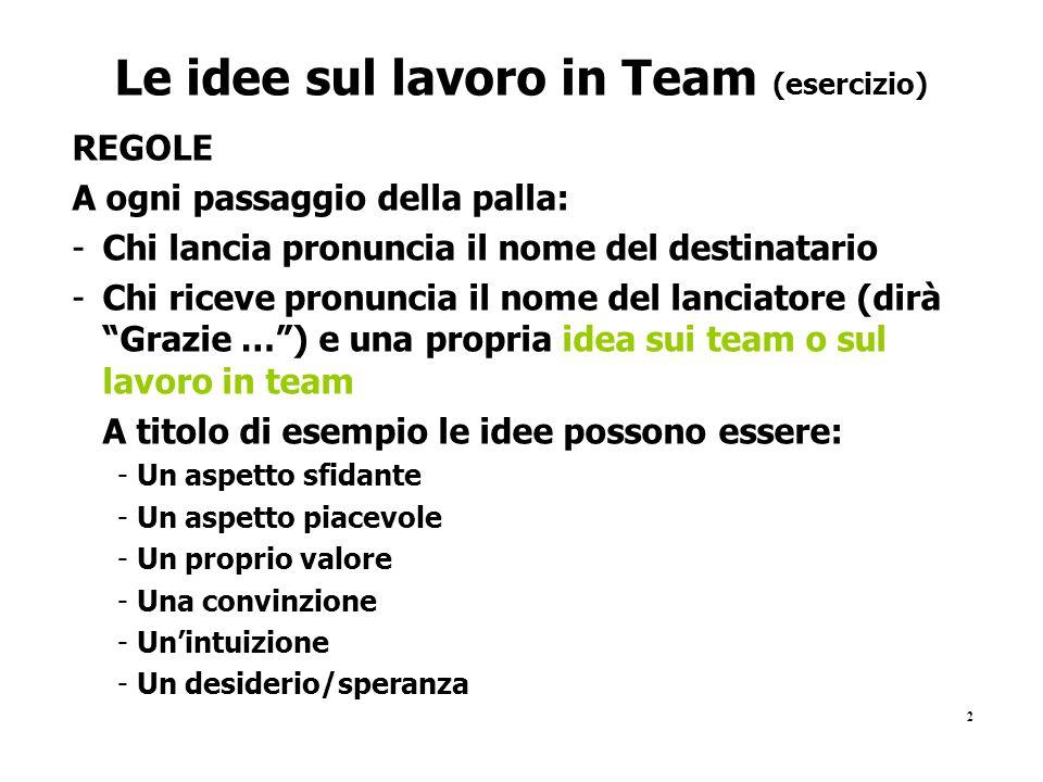 Le idee sul lavoro in Team (esercizio)