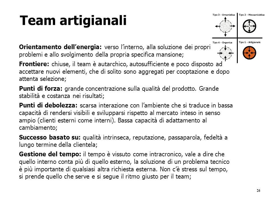 Team artigianali Tipo 3 - Umanistica. Tipo 2 - Meccanicistica. Tipo 4 - Organica. Tipo 1 - Artigianale.
