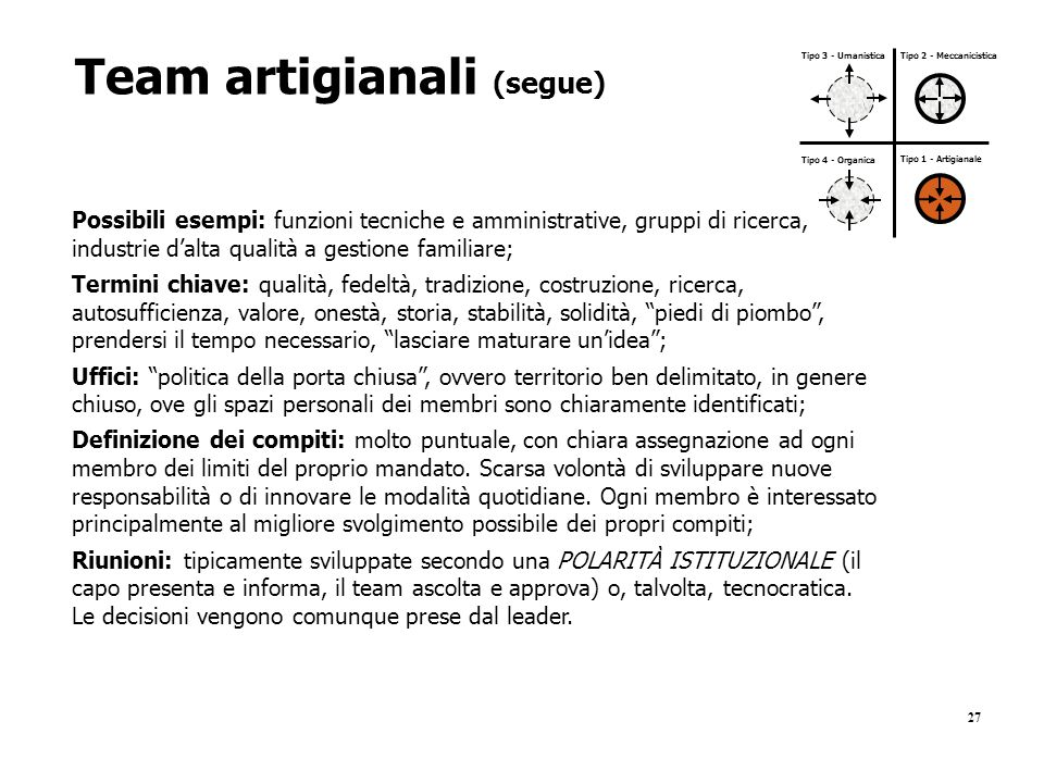 Team artigianali (segue)
