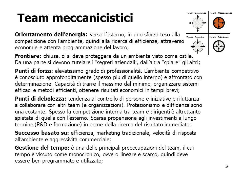 Team meccanicistici Tipo 3 - Umanistica. Tipo 2 - Meccanicistica.