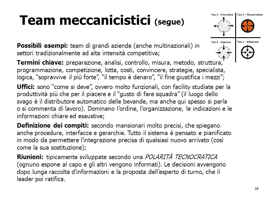 Team meccanicistici (segue)