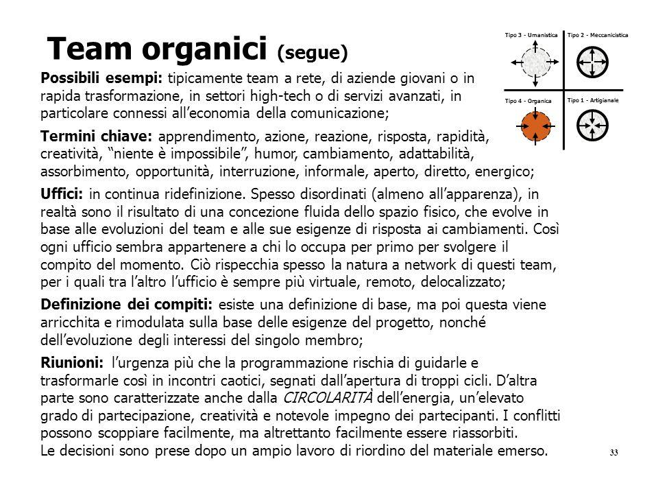 Team organici (segue) Tipo 3 - Umanistica. Tipo 2 - Meccanicistica. Possibili esempi: tipicamente team a rete, di aziende giovani o in.