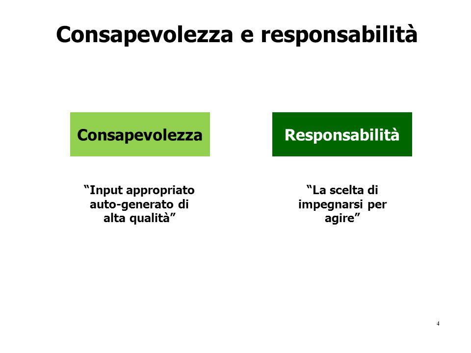 Consapevolezza e responsabilità