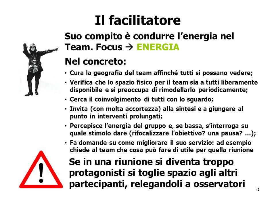 Il facilitatore Suo compito è condurre l'energia nel Team. Focus  ENERGIA. Nel concreto: