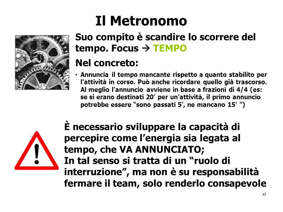 Il Metronomo Suo compito è scandire lo scorrere del tempo. Focus  TEMPO. Nel concreto: