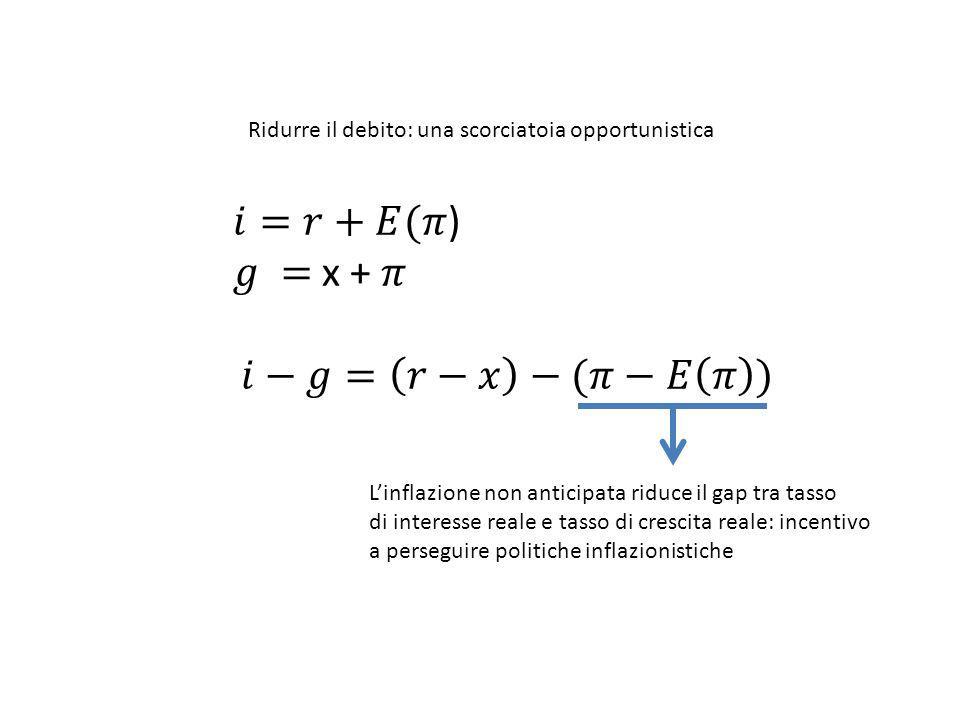 𝑖=𝑟+𝐸(𝜋) 𝑔 = x + 𝜋 𝑖−𝑔= 𝑟−𝑥 −(𝜋−𝐸 𝜋 )