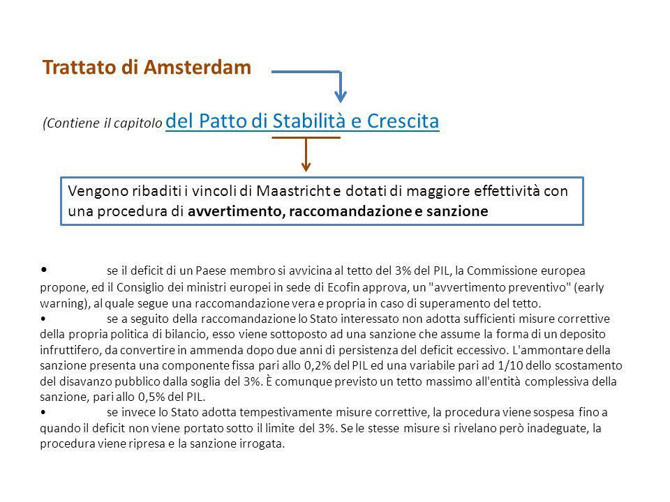Trattato di Amsterdam (Contiene il capitolo del Patto di Stabilità e Crescita.