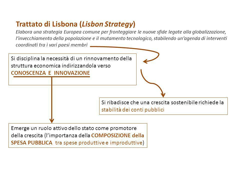 Trattato di Lisbona (Lisbon Strategy)