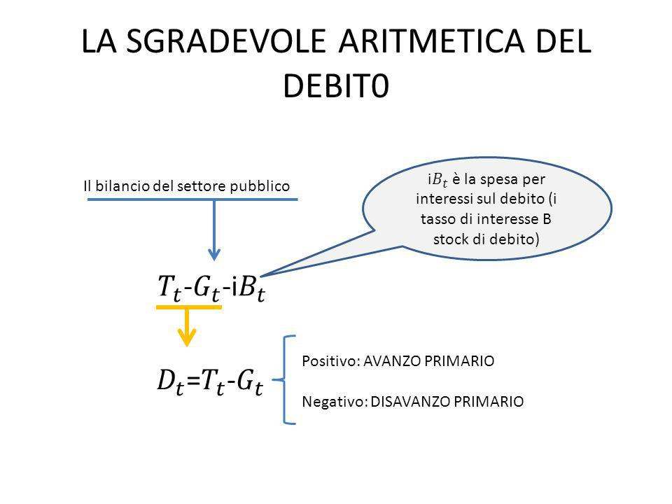 LA SGRADEVOLE ARITMETICA DEL DEBIT0