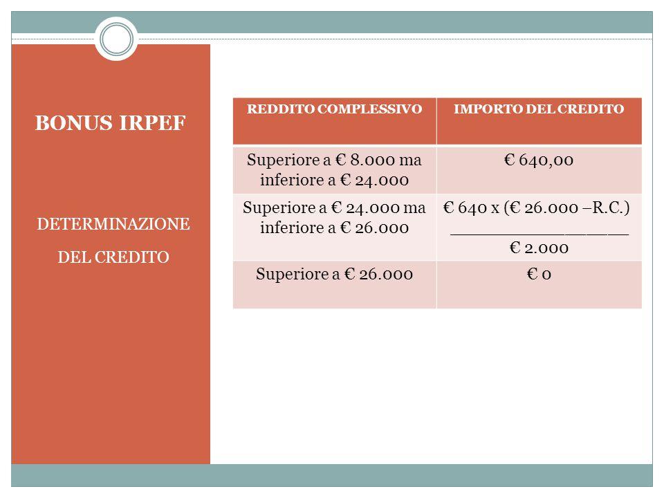 BONUS IRPEF Superiore a € 8.000 ma inferiore a € 24.000 € 640,00