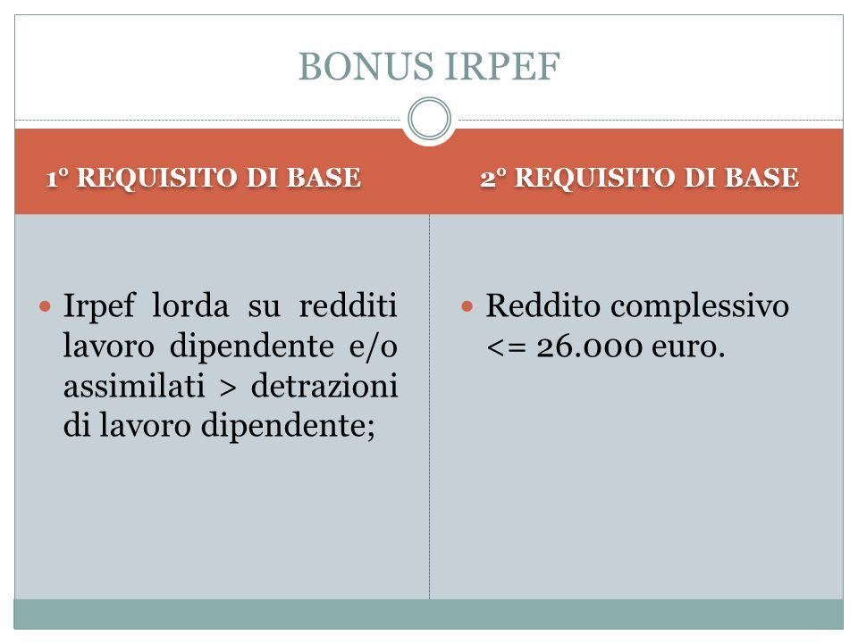 BONUS IRPEF 1° REQUISITO DI BASE. 2° REQUISITO DI BASE. Irpef lorda su redditi lavoro dipendente e/o assimilati > detrazioni di lavoro dipendente;