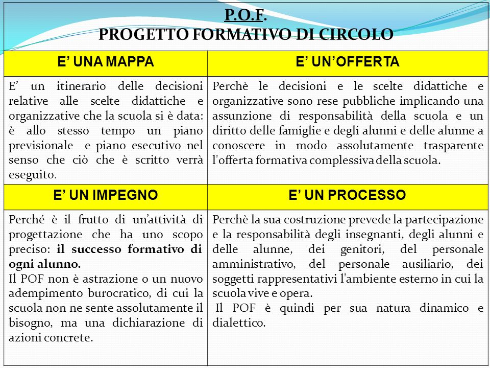 PROGETTO FORMATIVO DI CIRCOLO