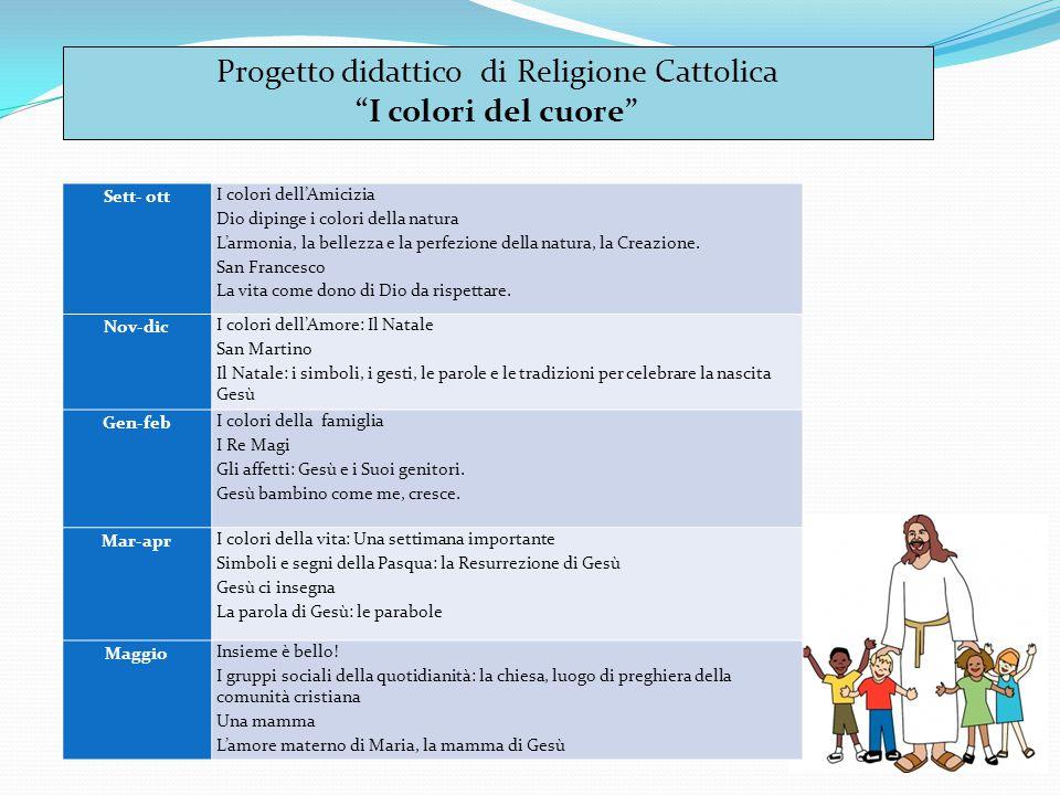 Progetto didattico di Religione Cattolica