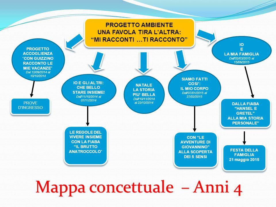 Piano dell offerta formativa ppt scaricare for Crea il mio piano personale