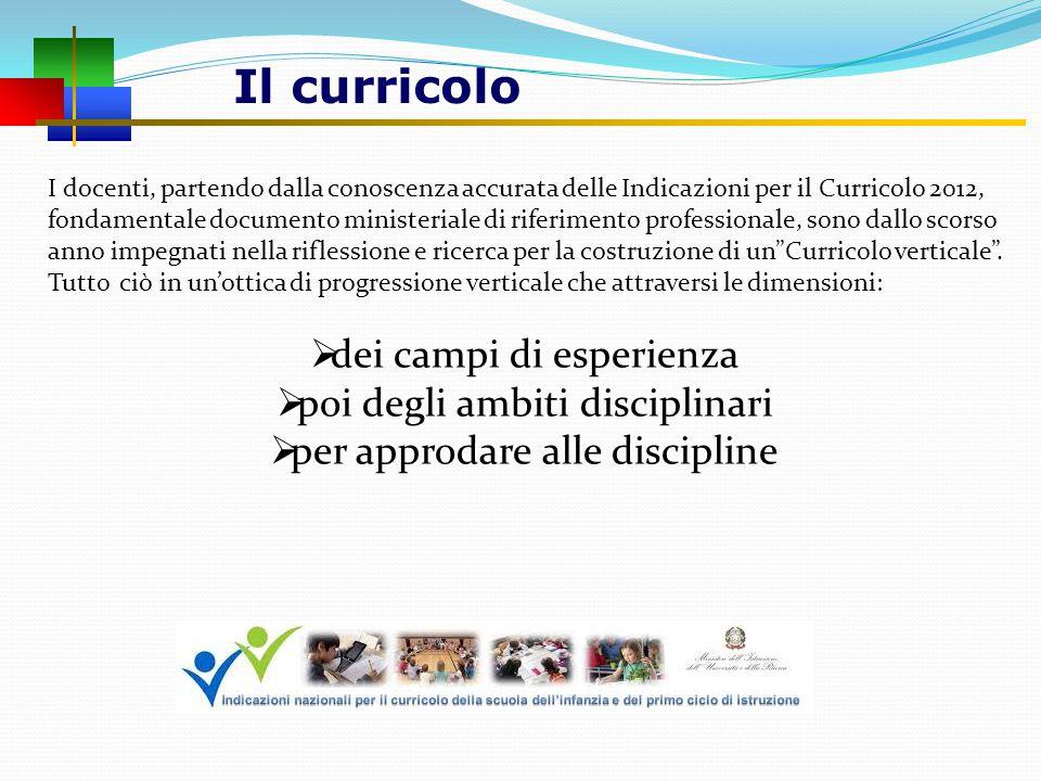 Il curricolo dei campi di esperienza poi degli ambiti disciplinari