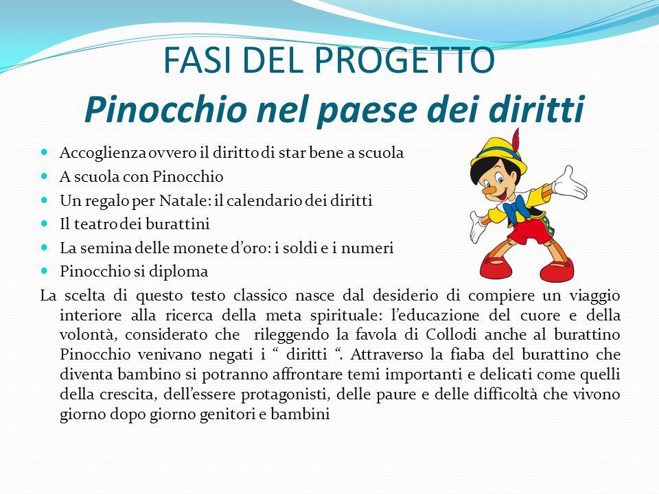FASI DEL PROGETTO Pinocchio nel paese dei diritti