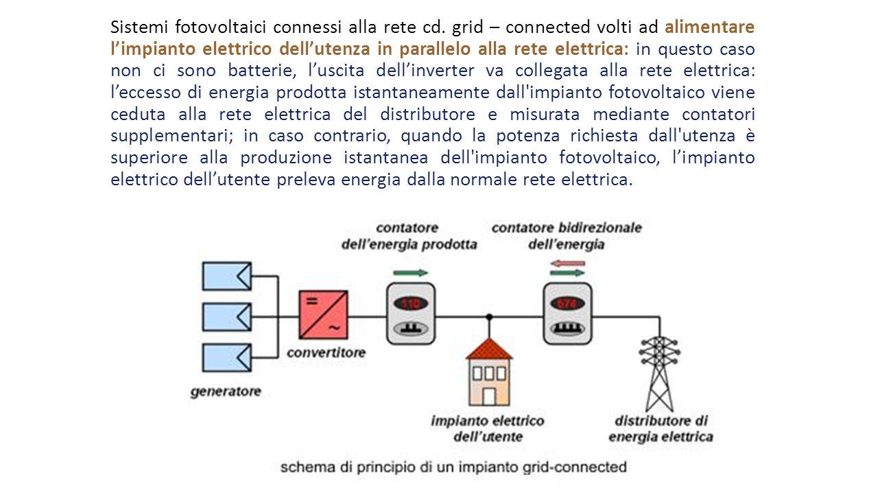 Sistemi fotovoltaici connessi alla rete cd