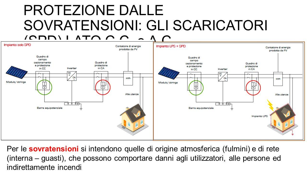 PROTEZIONE DALLE SOVRATENSIONI: GLI SCARICATORI (SPD) LATO C.C. e A.C.