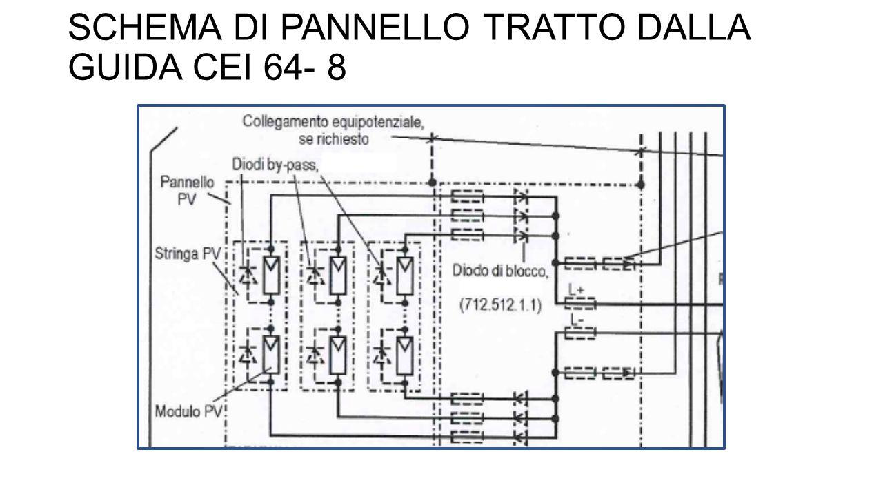 SCHEMA DI PANNELLO TRATTO DALLA GUIDA CEI 64- 8