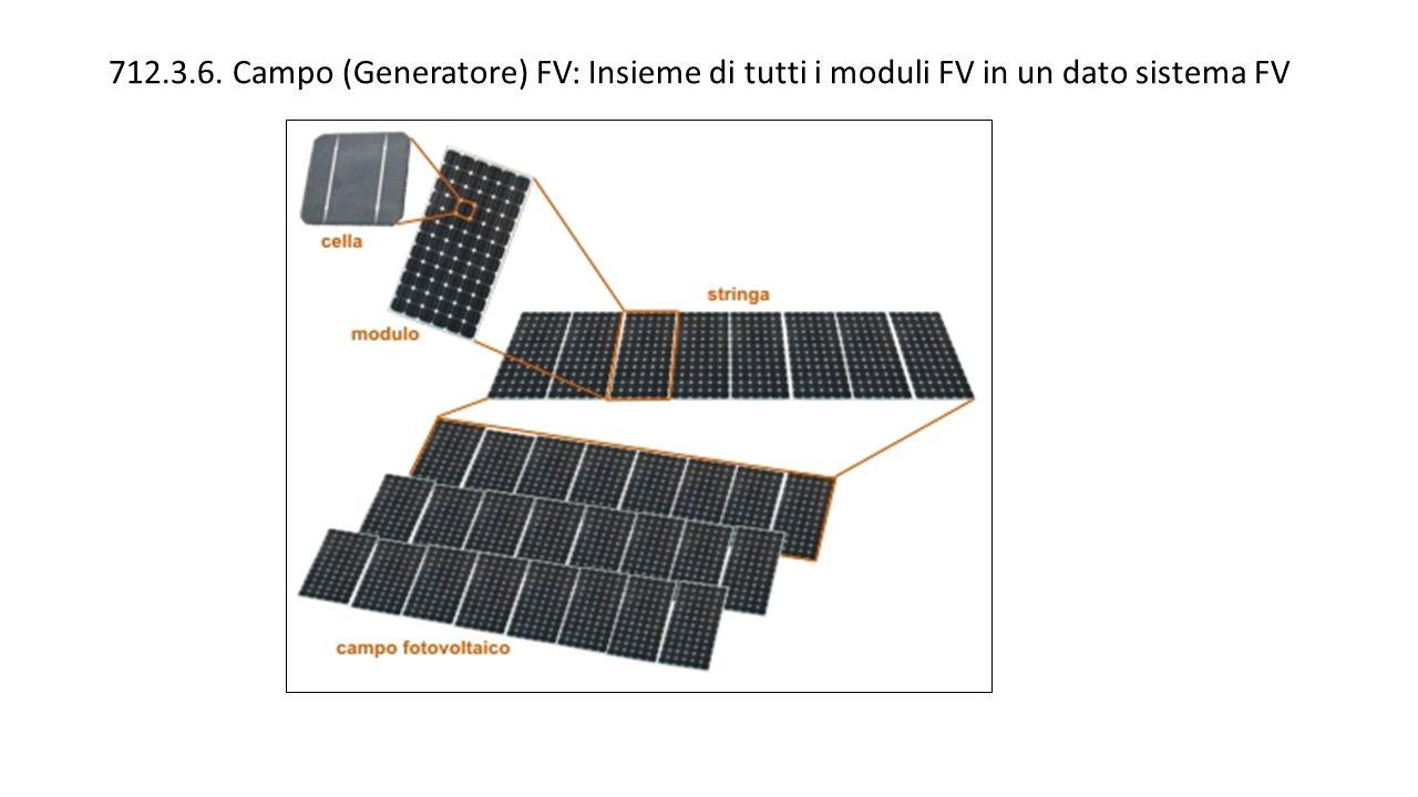 712.3.6. Campo (Generatore) FV: Insieme di tutti i moduli FV in un dato sistema FV
