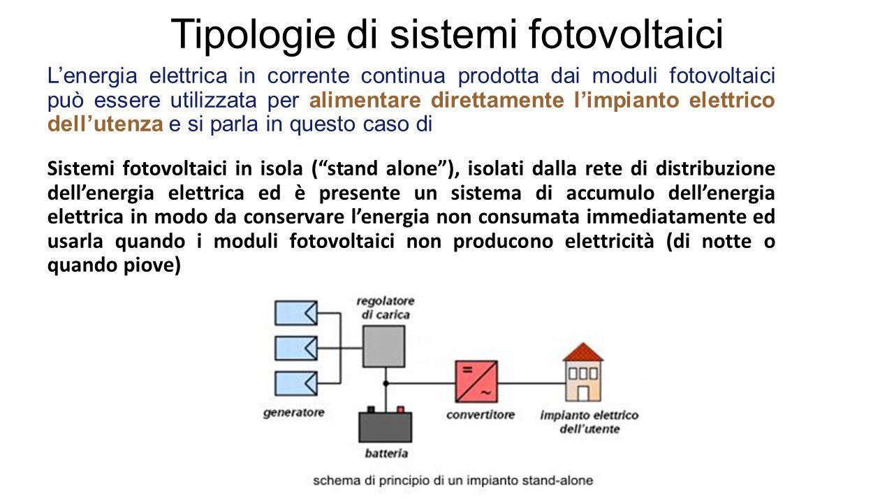 Tipologie di sistemi fotovoltaici