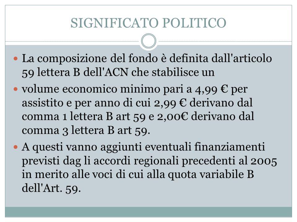 SIGNIFICATO POLITICO La composizione del fondo è definita dall articolo 59 lettera B dell ACN che stabilisce un.