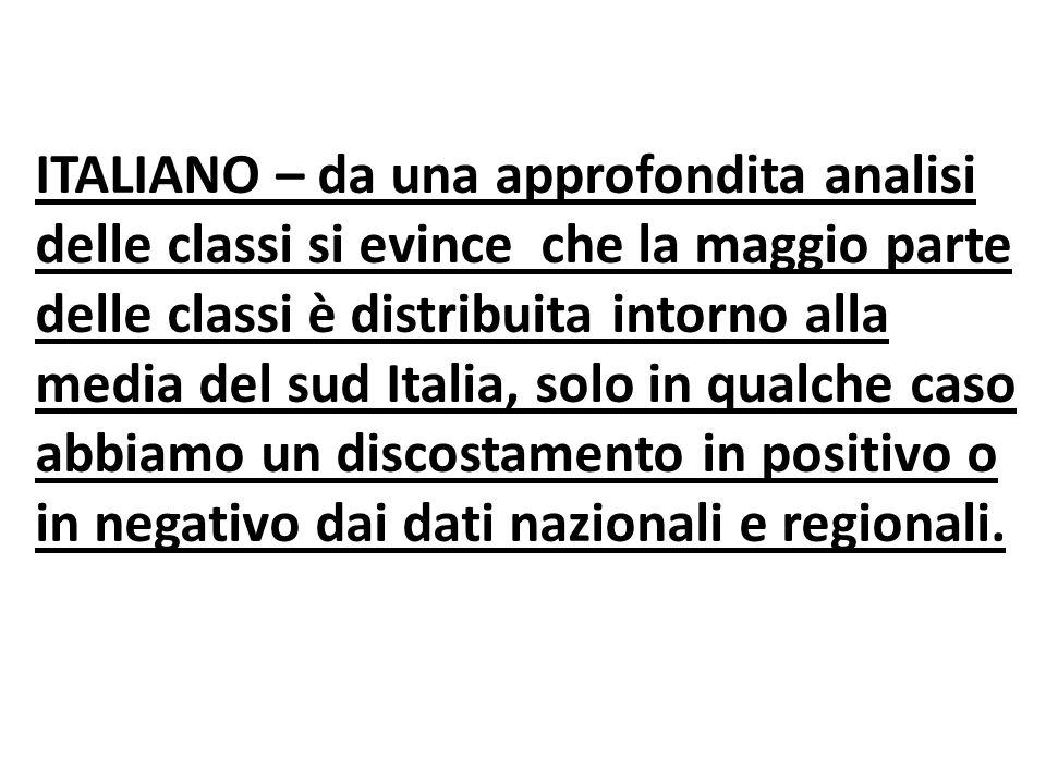 ITALIANO – da una approfondita analisi delle classi si evince che la maggio parte delle classi è distribuita intorno alla media del sud Italia, solo in qualche caso abbiamo un discostamento in positivo o in negativo dai dati nazionali e regionali.