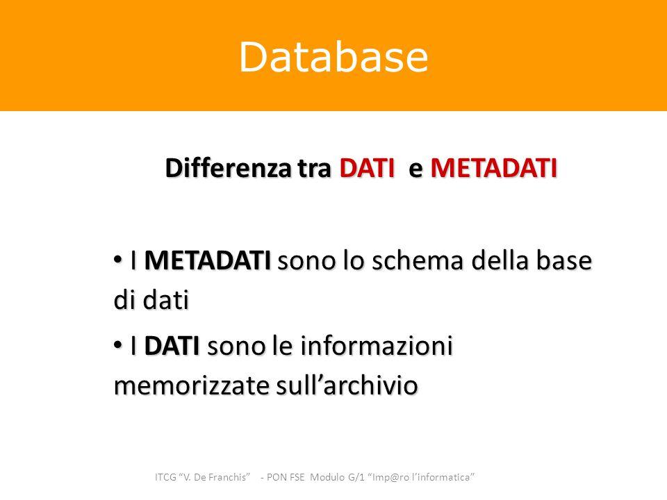 Differenza tra DATI e METADATI