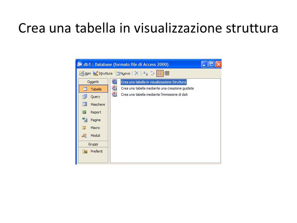 Crea una tabella in visualizzazione struttura