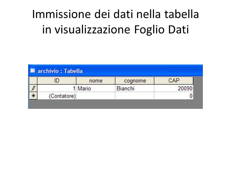 Immissione dei dati nella tabella in visualizzazione Foglio Dati