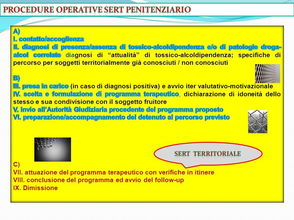 Procedure operative SERT Penitenziario