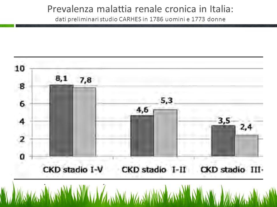 Prevalenza malattia renale cronica in Italia: dati preliminari studio CARHES in 1786 uomini e 1773 donne