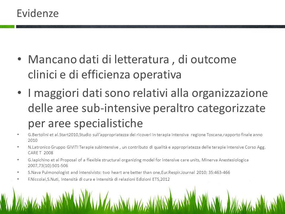Evidenze Mancano dati di letteratura , di outcome clinici e di efficienza operativa.