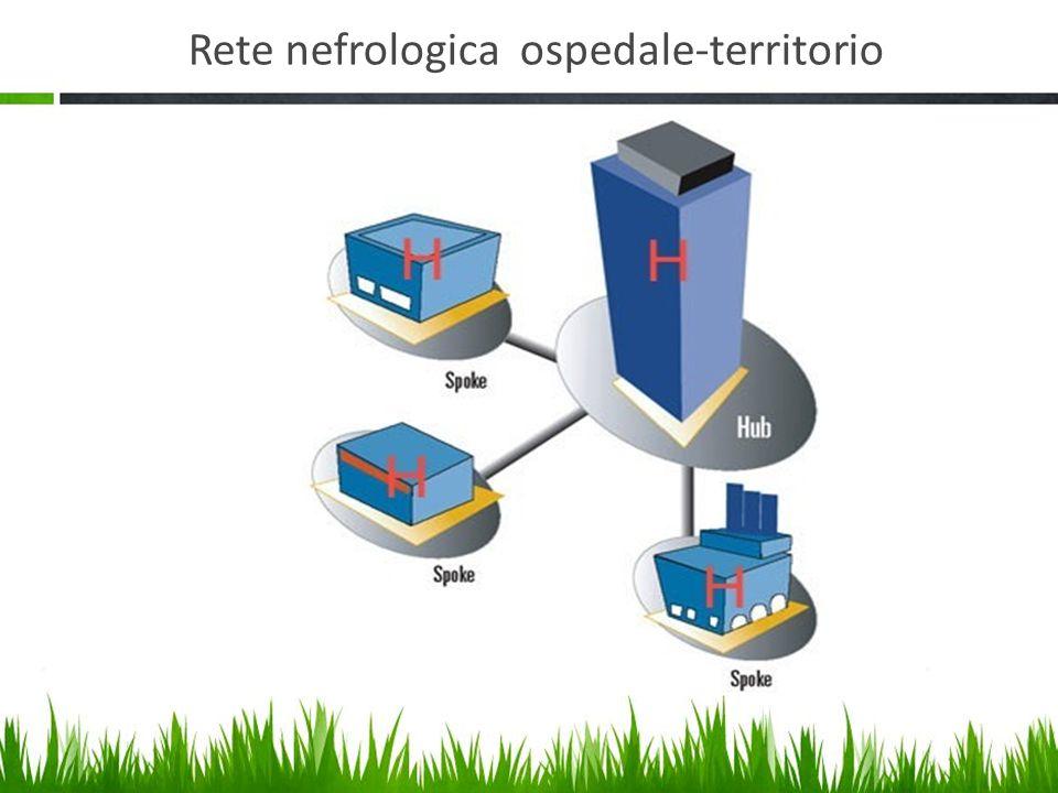 Rete nefrologica ospedale-territorio