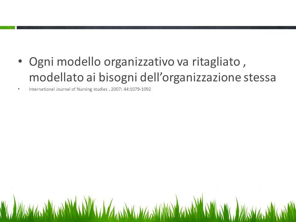 Ogni modello organizzativo va ritagliato , modellato ai bisogni dell'organizzazione stessa