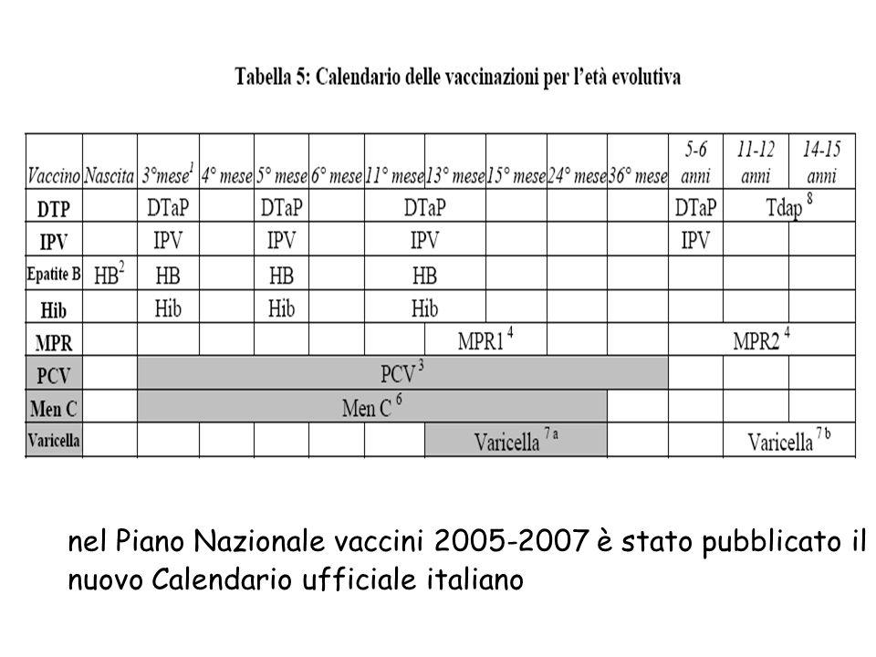 nel Piano Nazionale vaccini 2005-2007 è stato pubblicato il