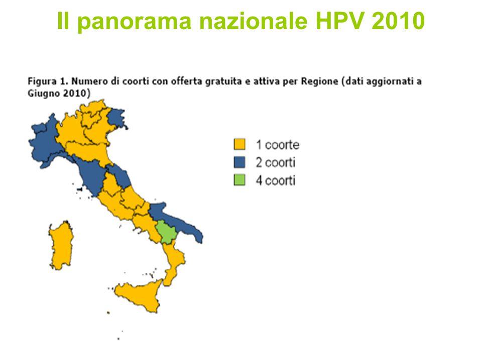 Il panorama nazionale HPV 2010