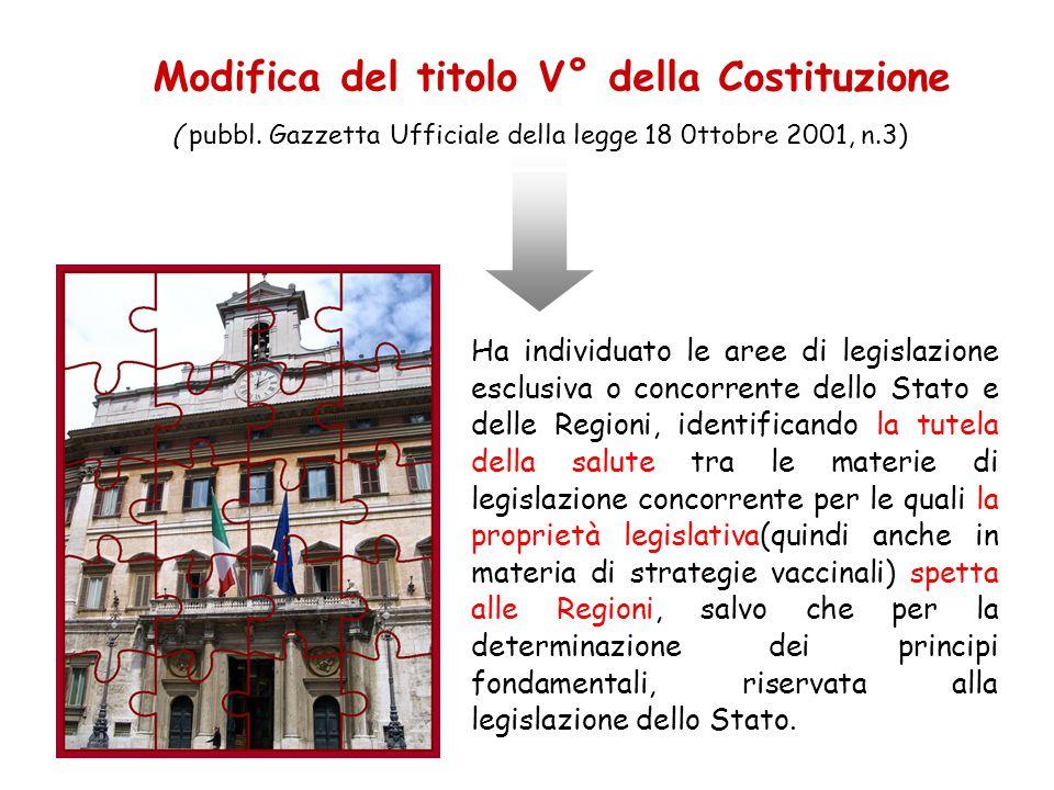 Modifica del titolo V° della Costituzione