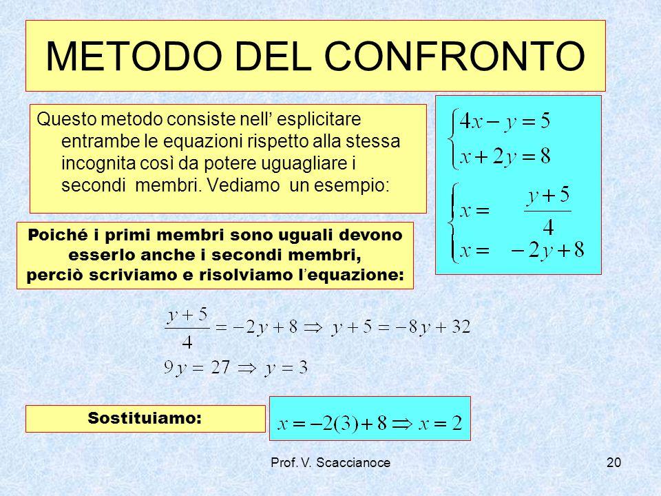 perciò scriviamo e risolviamo l'equazione: