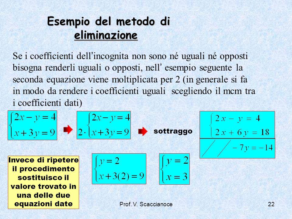 Esempio del metodo di eliminazione