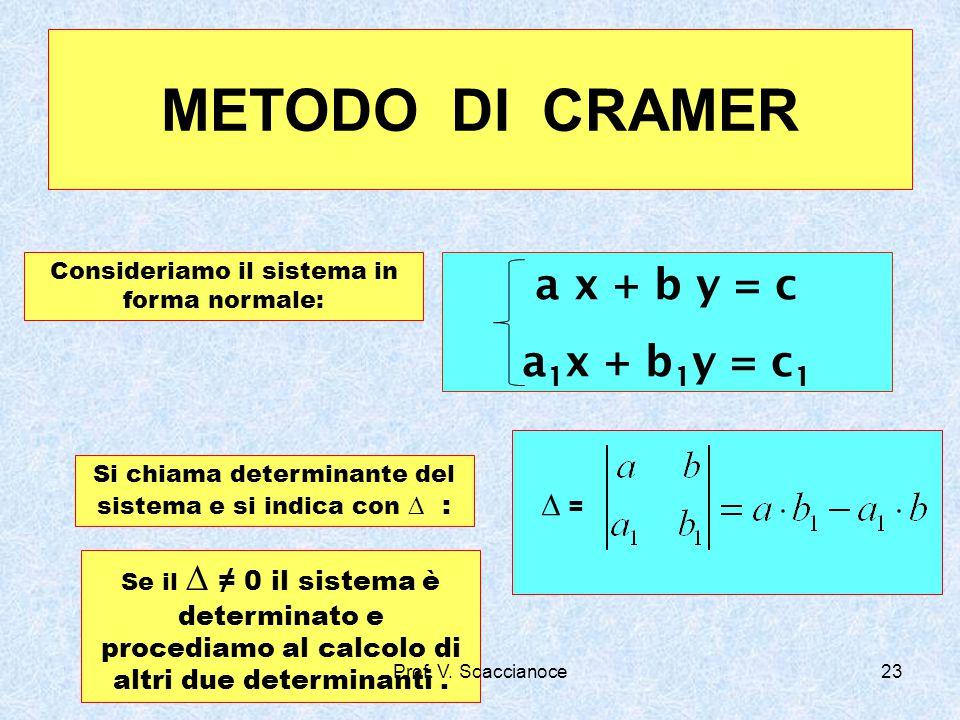 METODO DI CRAMER a x + b y = c a1x + b1y = c1 ∆ =