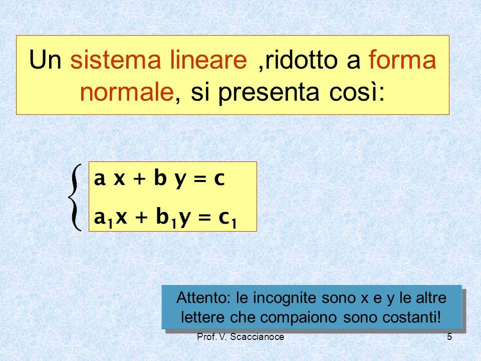 Un sistema lineare ,ridotto a forma normale, si presenta così:
