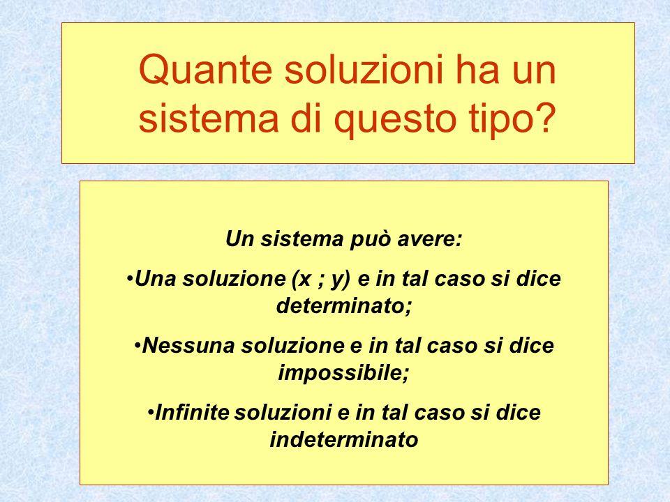 Quante soluzioni ha un sistema di questo tipo