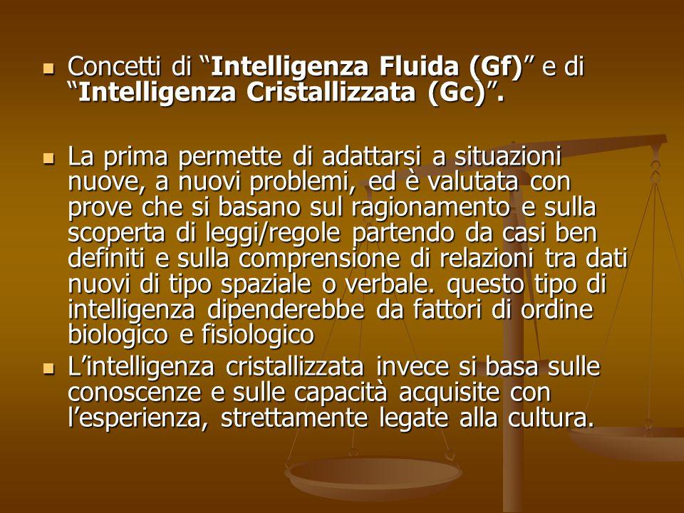 Concetti di Intelligenza Fluida (Gf) e di Intelligenza Cristallizzata (Gc) .