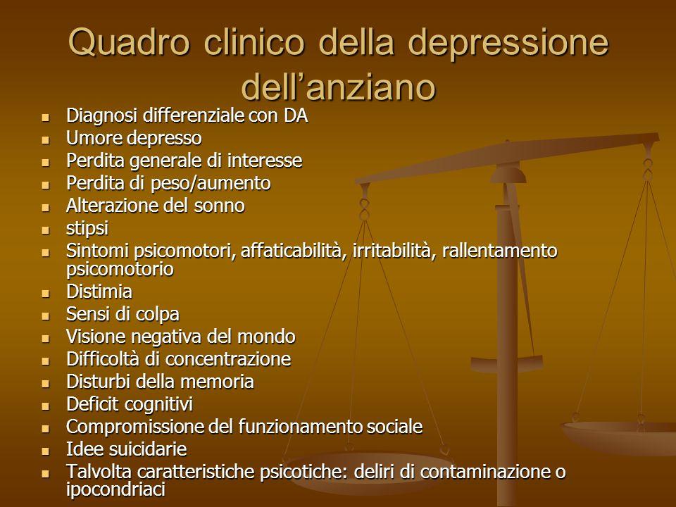 Quadro clinico della depressione dell'anziano