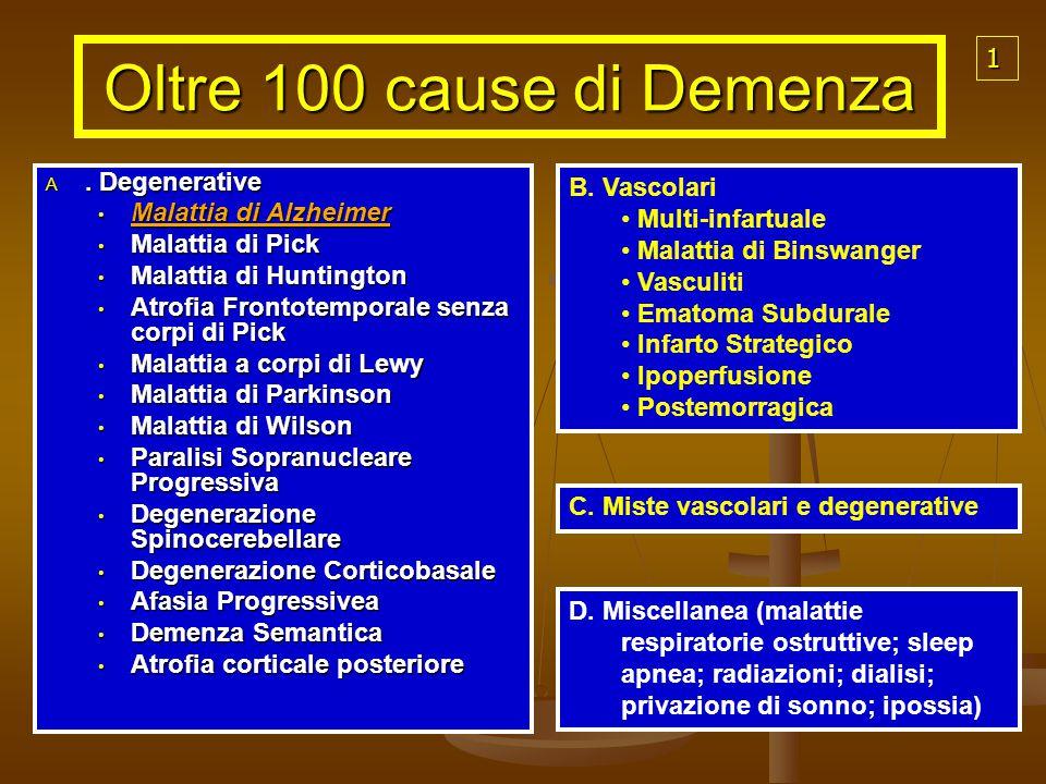 Oltre 100 cause di Demenza 1 . Degenerative Malattia di Alzheimer