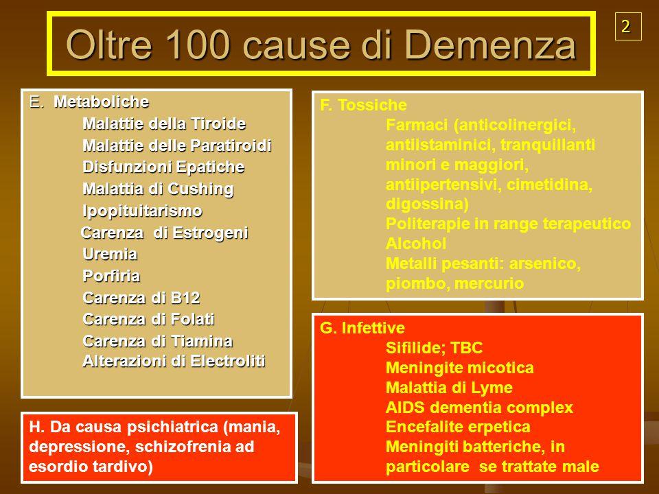 Oltre 100 cause di Demenza 2 E. Metaboliche F. Tossiche
