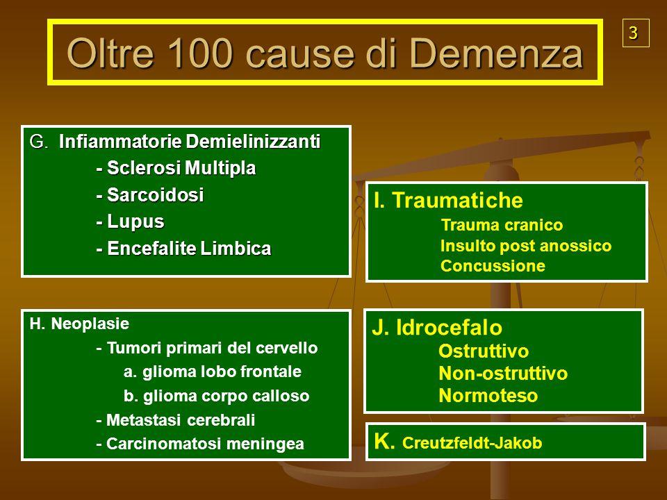 Oltre 100 cause di Demenza I. Traumatiche J. Idrocefalo