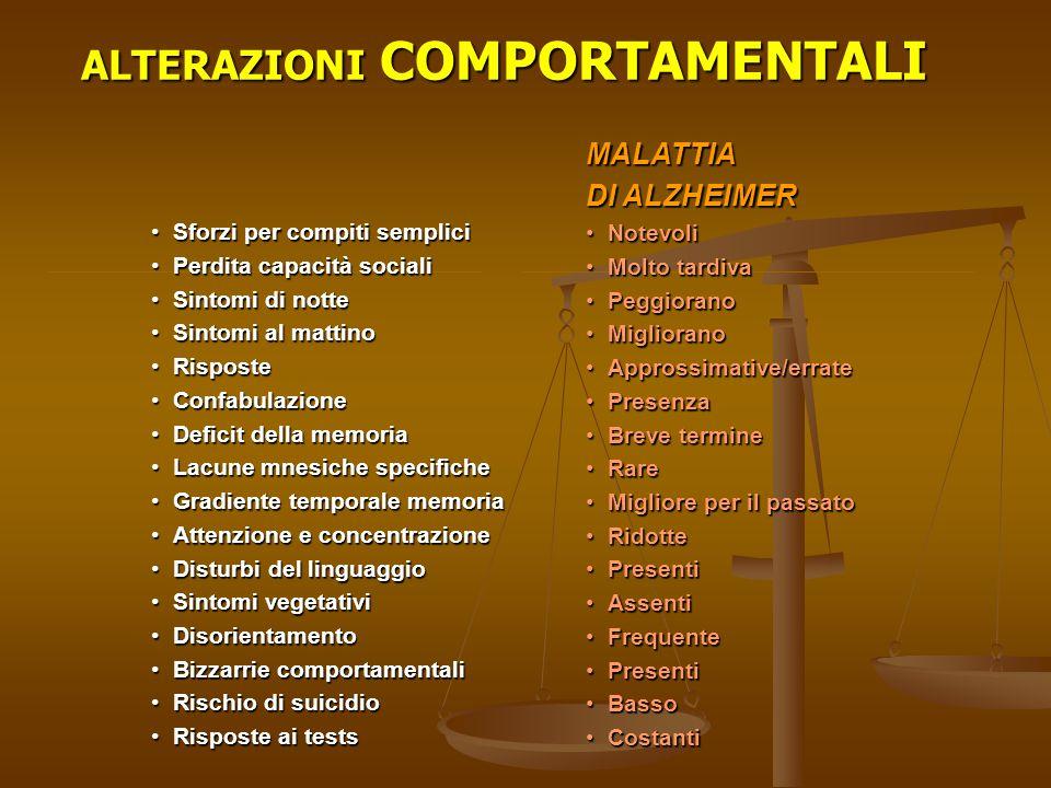 ALTERAZIONI COMPORTAMENTALI