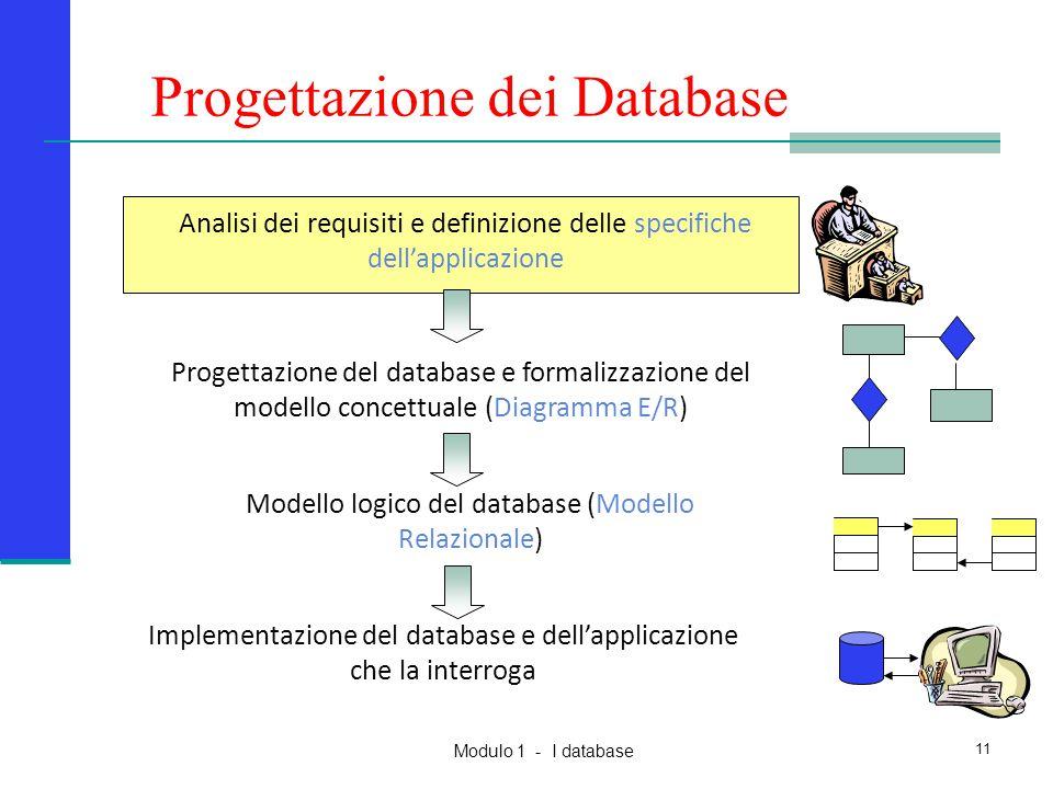 Progettazione dei Database